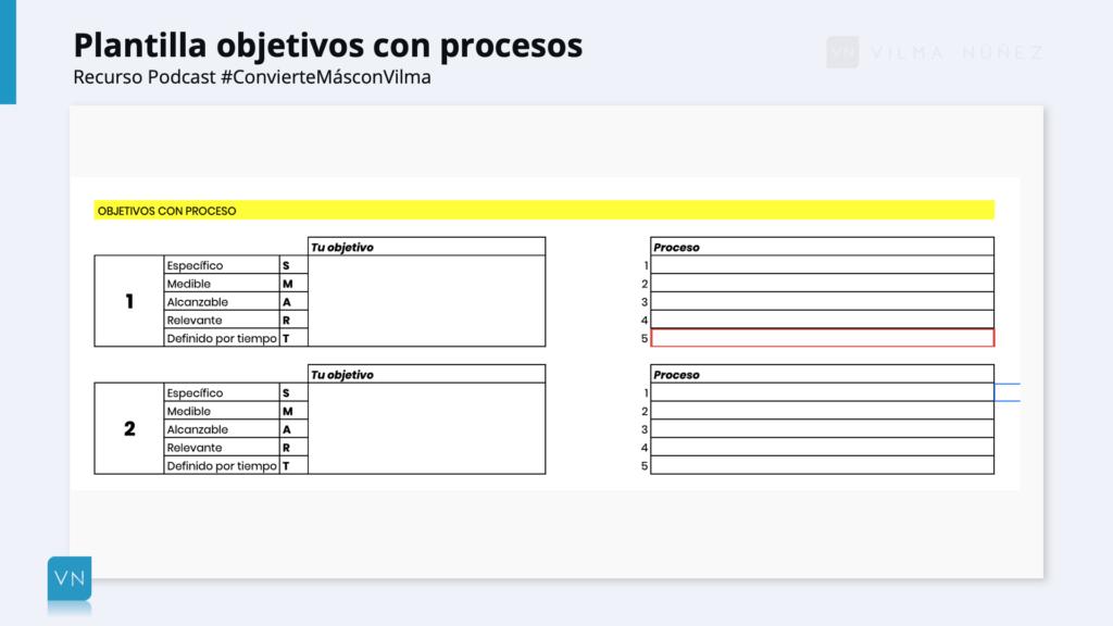 plantilla-recurso-objetivos-con-procesos